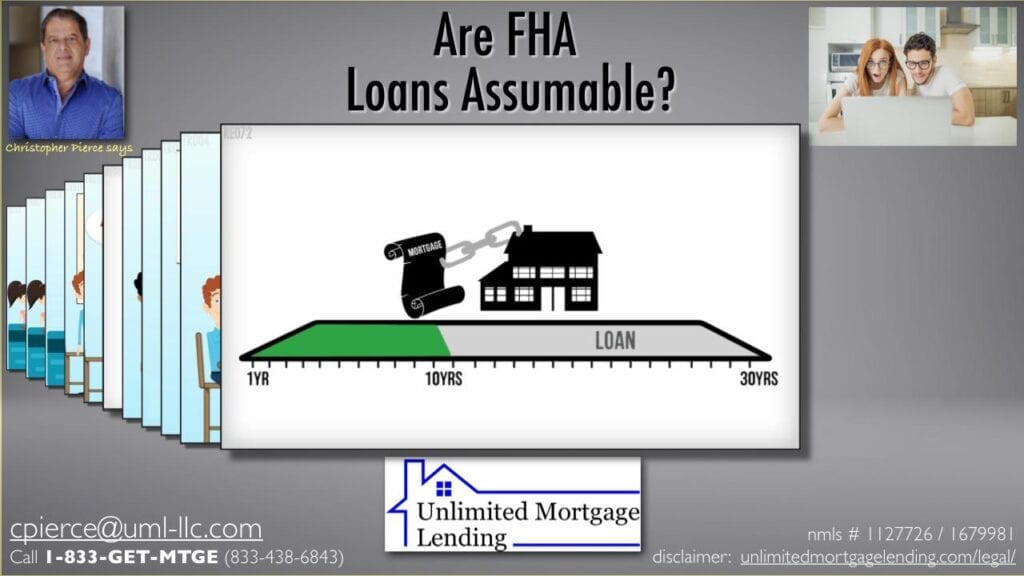 Are FHA Loans Assumable? Unlimited Mortgage Lending