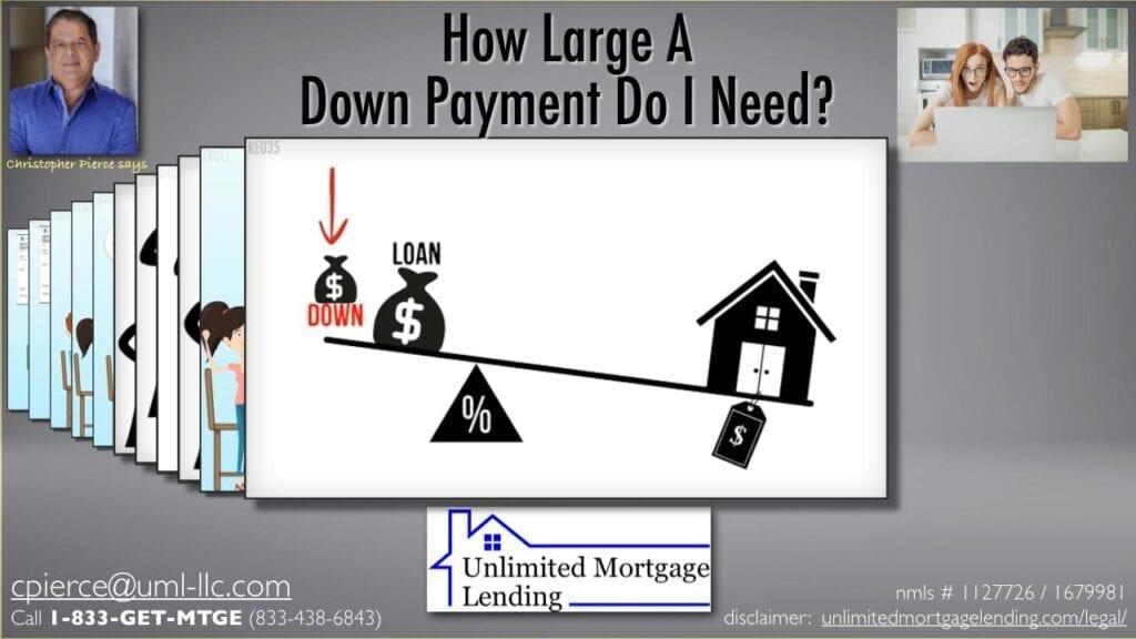 Video blog Unlimited Mortgage Lending