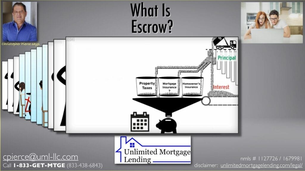 What Is An Escrow Account? Do I Need One? Unlimited Mortgage Lending