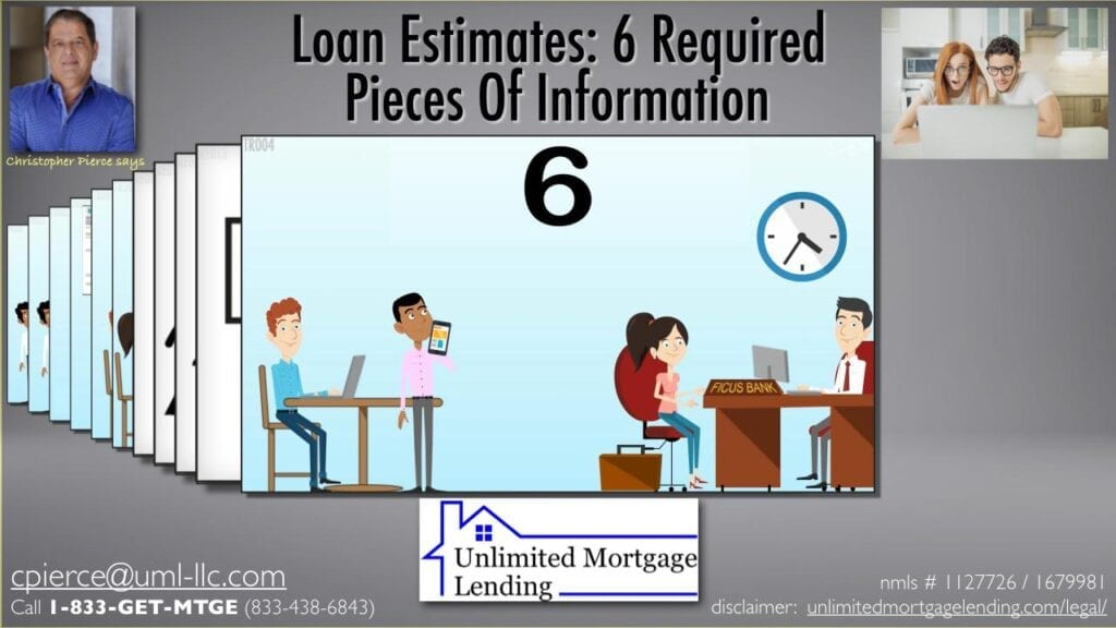 What 6 Pieces of Information Make A TRID Loan Application? Unlimited Mortgage Lending