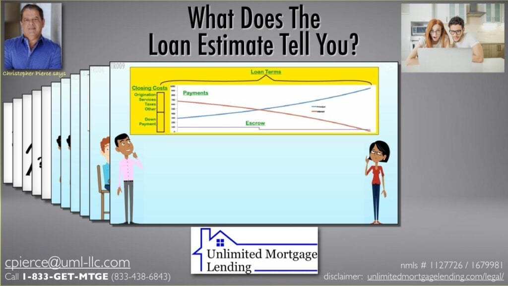 What Will The TRID Loan Estimate Tell Me? Unlimited Mortgage Lending