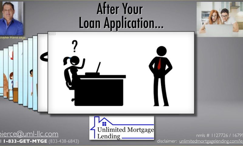 After Your Loan Application…
