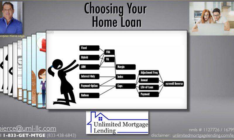 Choosing Your Home Loan