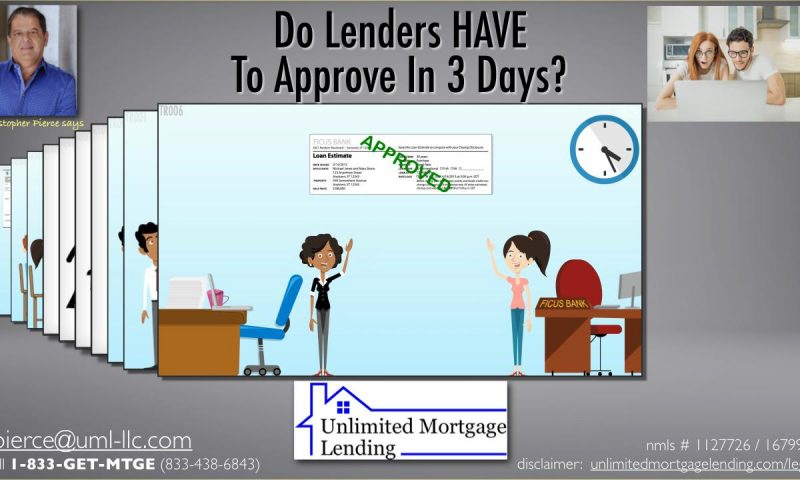 Do Lenders HAVE To Approve In 3 Days_