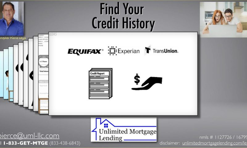 Find Your Credit History