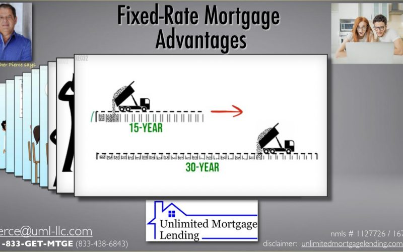 Fixed-Rate Mortgage Advantages