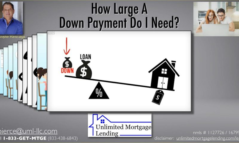 How Large A Down Payment Do I Need_