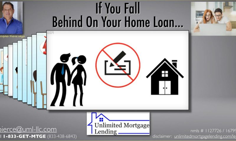 If You Fall Behind On Your Home Loan…