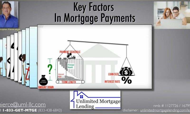 Key Factors In Mortgage Payments