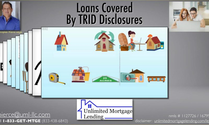 Loans Covered By TRID Disclosures