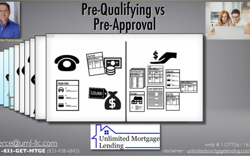 Pre-Qualifying vs Pre-Approval