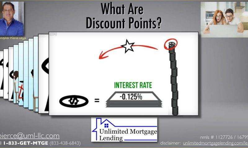 What Are Discount Points_