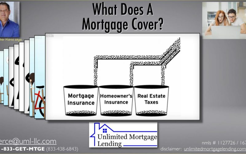 What Does A Mortgage Cover_