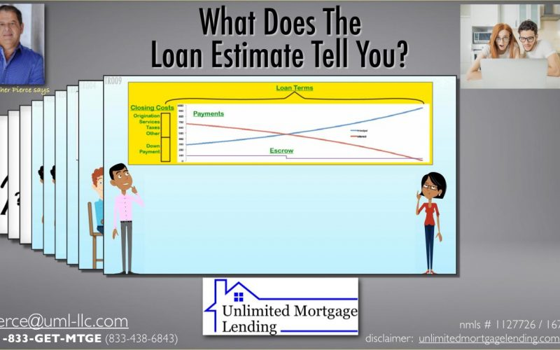 What Does The Loan Estimate Tell You_