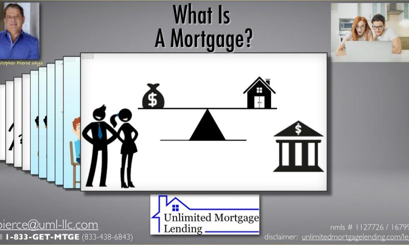 What Is A Mortgage_
