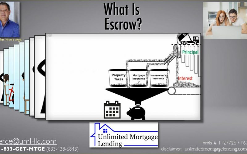 What Is Escrow_