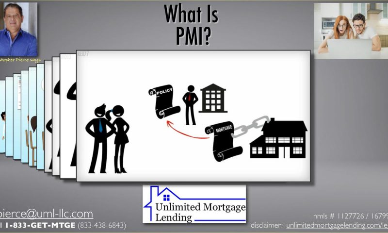 What Is PMI_