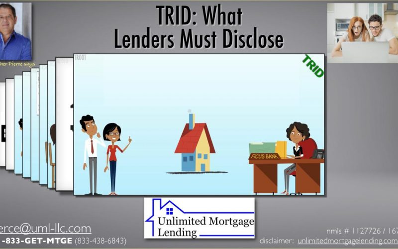 What Lenders Must Disclose