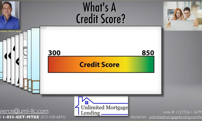 What is A Credit Score_